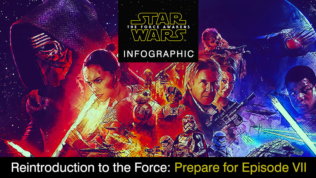 Force Awakens Infographic