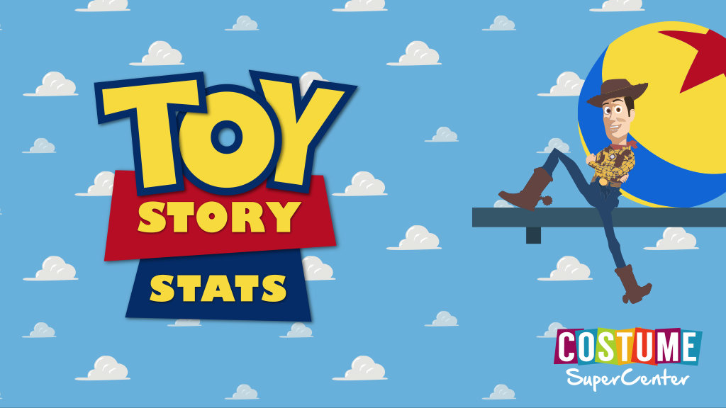 Five Facts About Toy Story