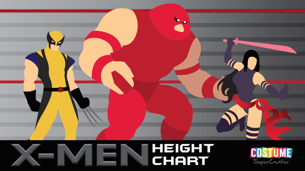 X-Men Height Chart