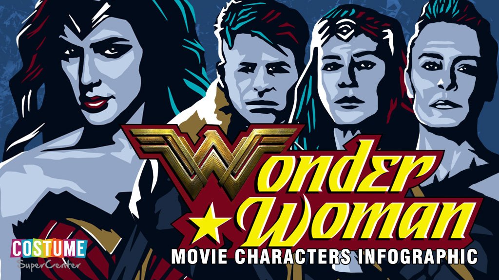 Wonder Woman Infographic